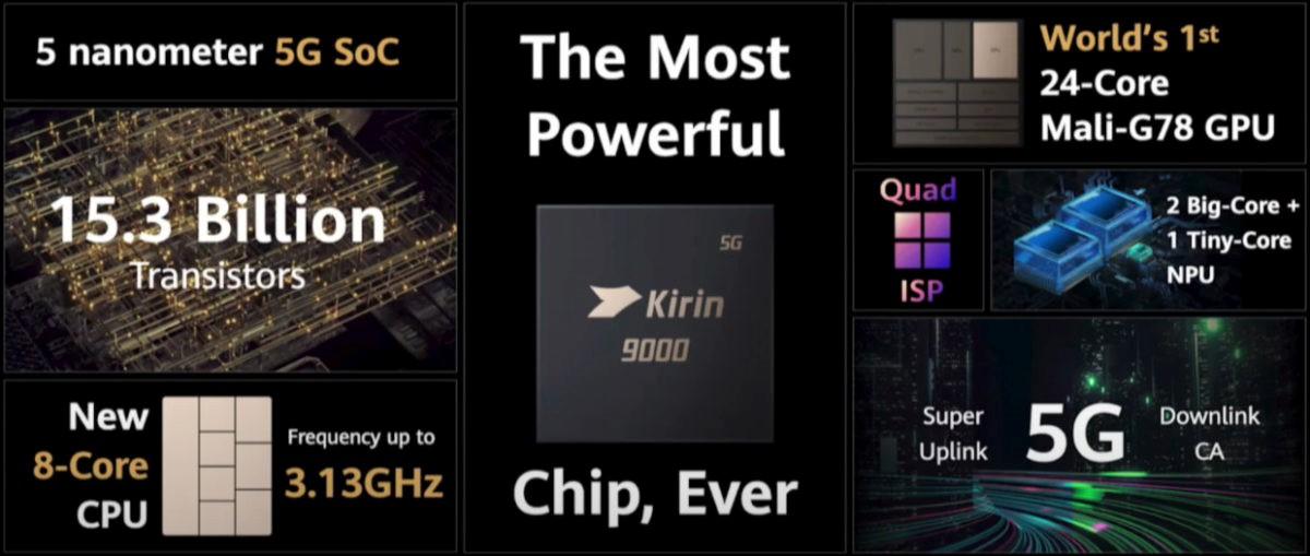 چیپست Kirin 9000