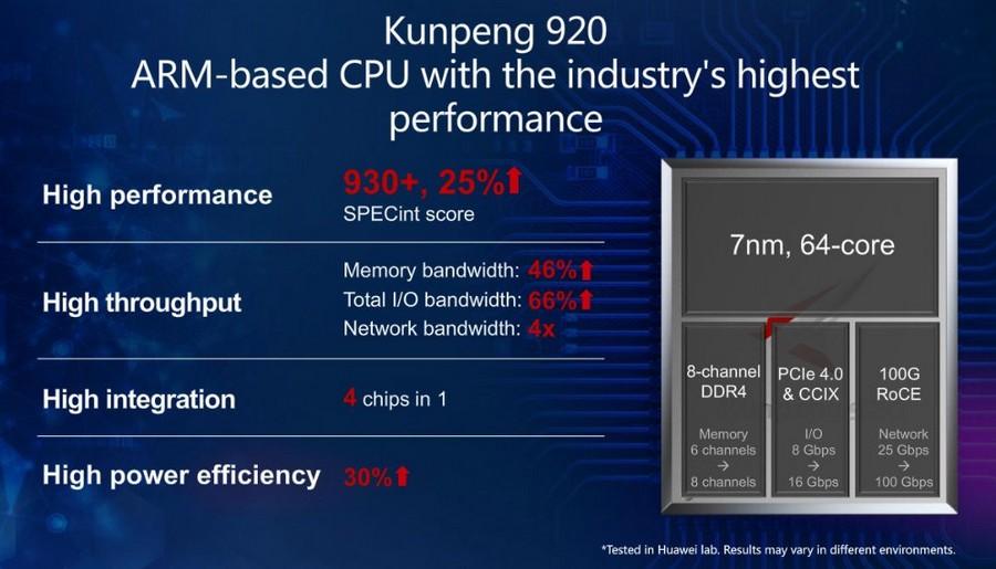 پردازنده دسکتاپ هواوی Kunpeng 920